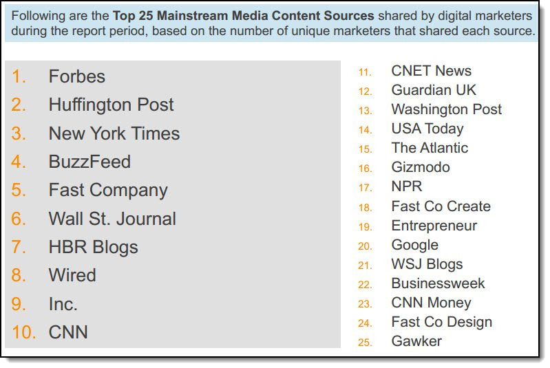 Which types of mainstream media sources are they using?