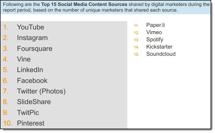 Which social media sources are they sharing, reading, and viewing?