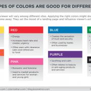 AB Button Color Test