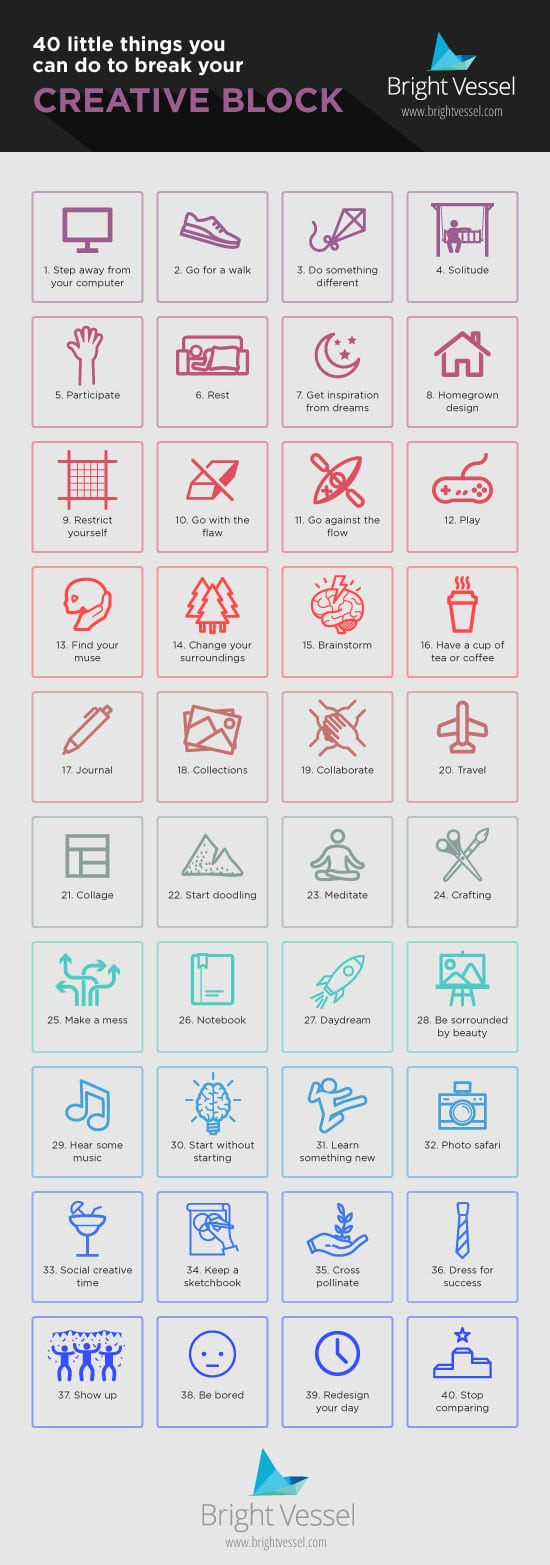 How to Break Your Creative Block in 40 Different Ways - Infographic