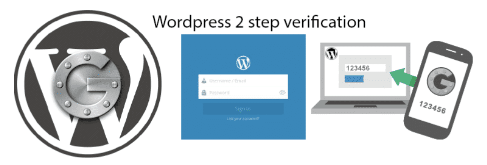 Make use of 2-factor authentication - WordPress Security