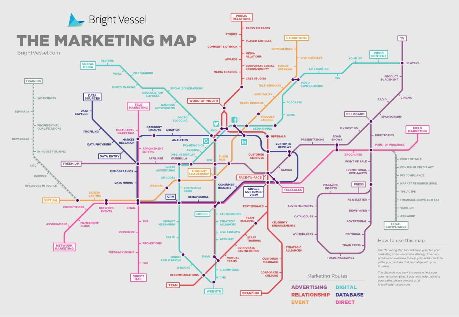 Digital Marketing Map 2018