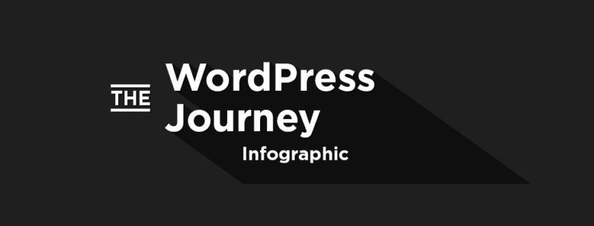 Wordpress-Infographic-Bright-Vessel