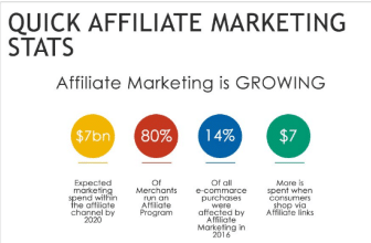 Affiliate Channel