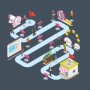 Customer Journey Buying Process
