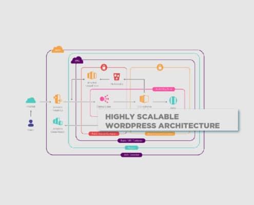 Wordpress AWS Hosting
