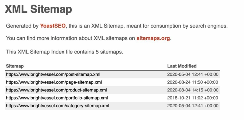 WordPress 5.5 Plugin Sitemap